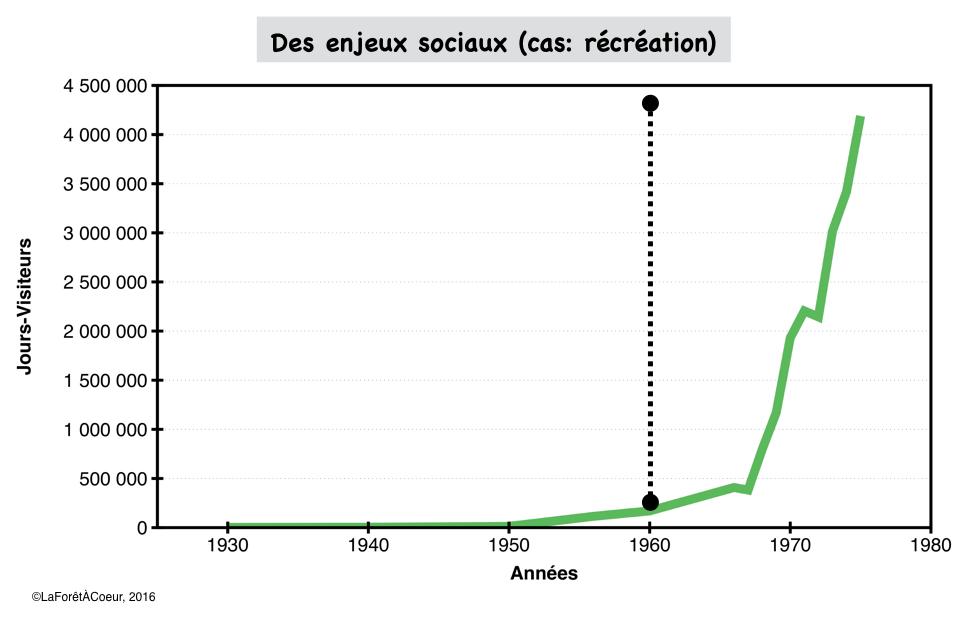Fig6_EnjeuxSociaux